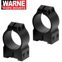 """Warne Anelli CZ 550 1"""" High"""
